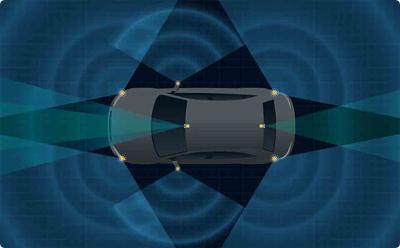 汽车用电子设备